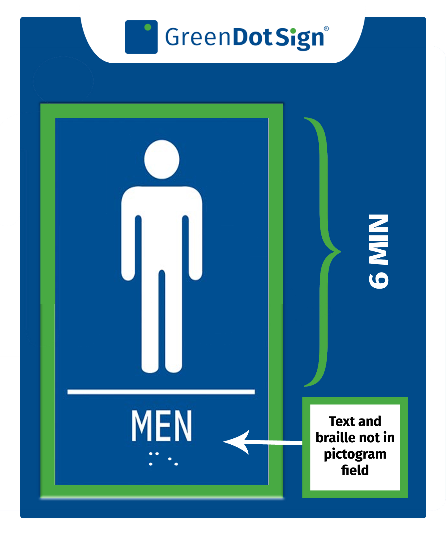 ADA sign requirements for pictogram space