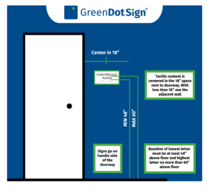 ADA Sign Placement Requirement