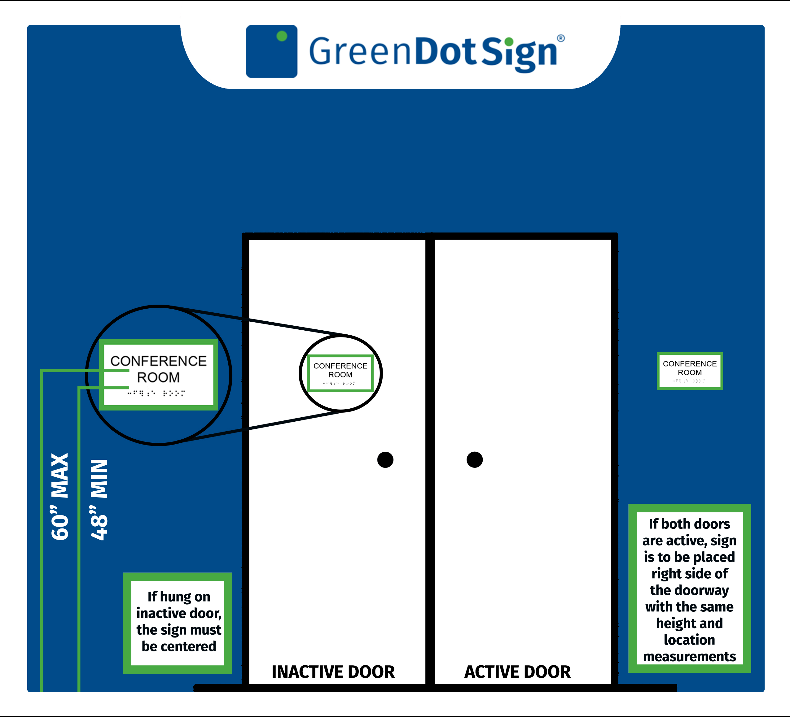 ADA sign requirements for double doors