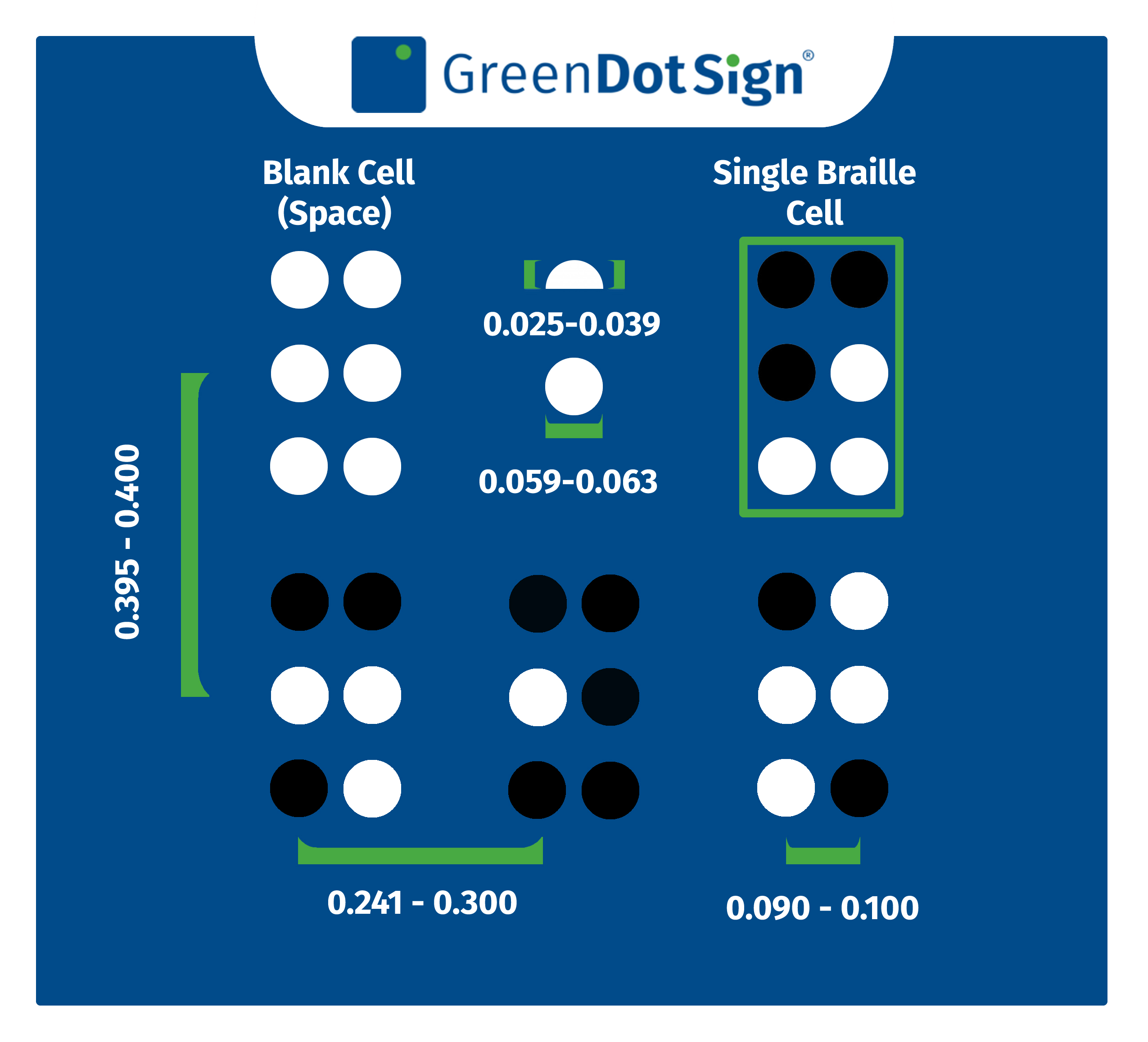 Braille Requirements for ADA Signage