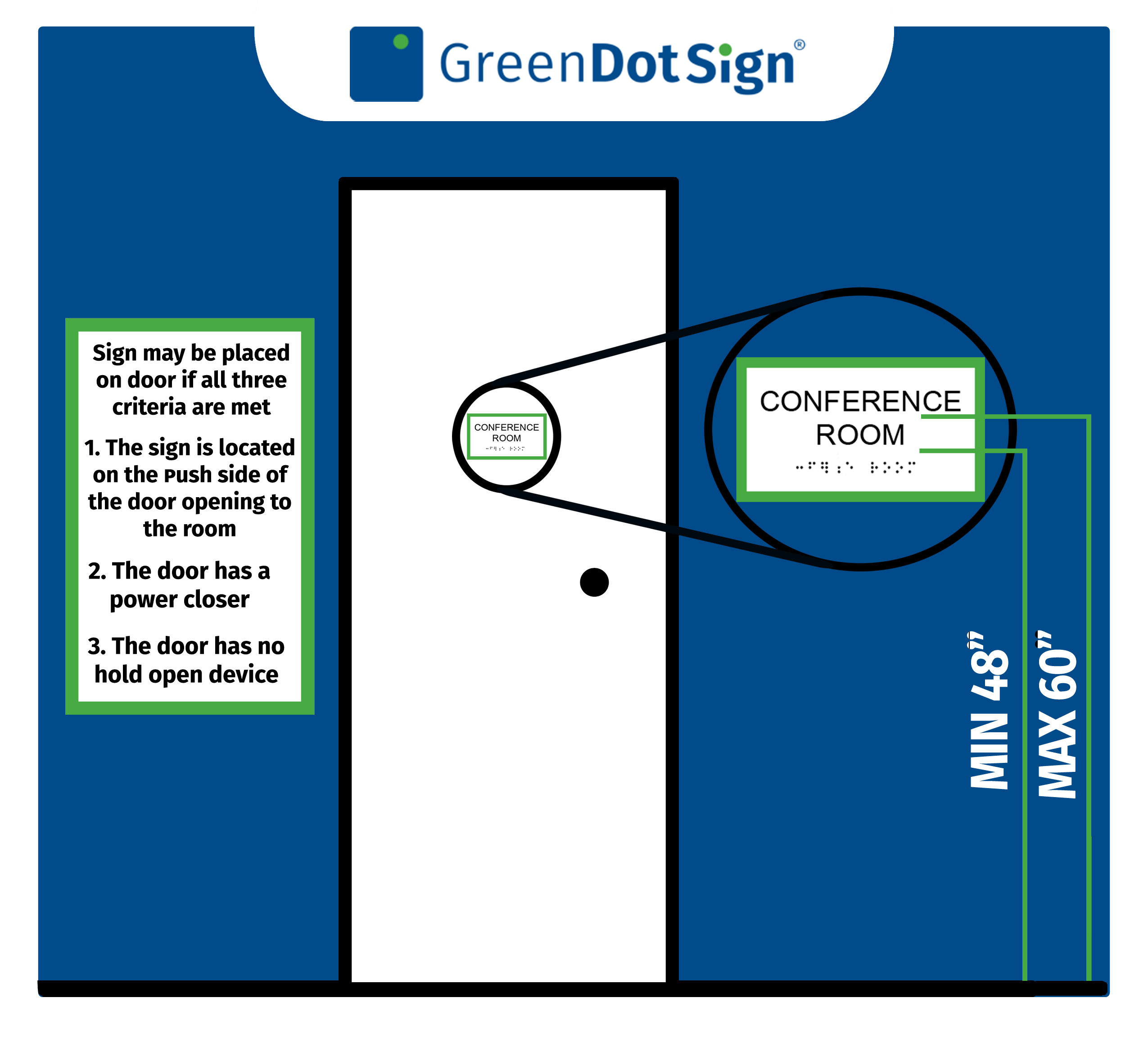can an ada sign be mounted to a push door