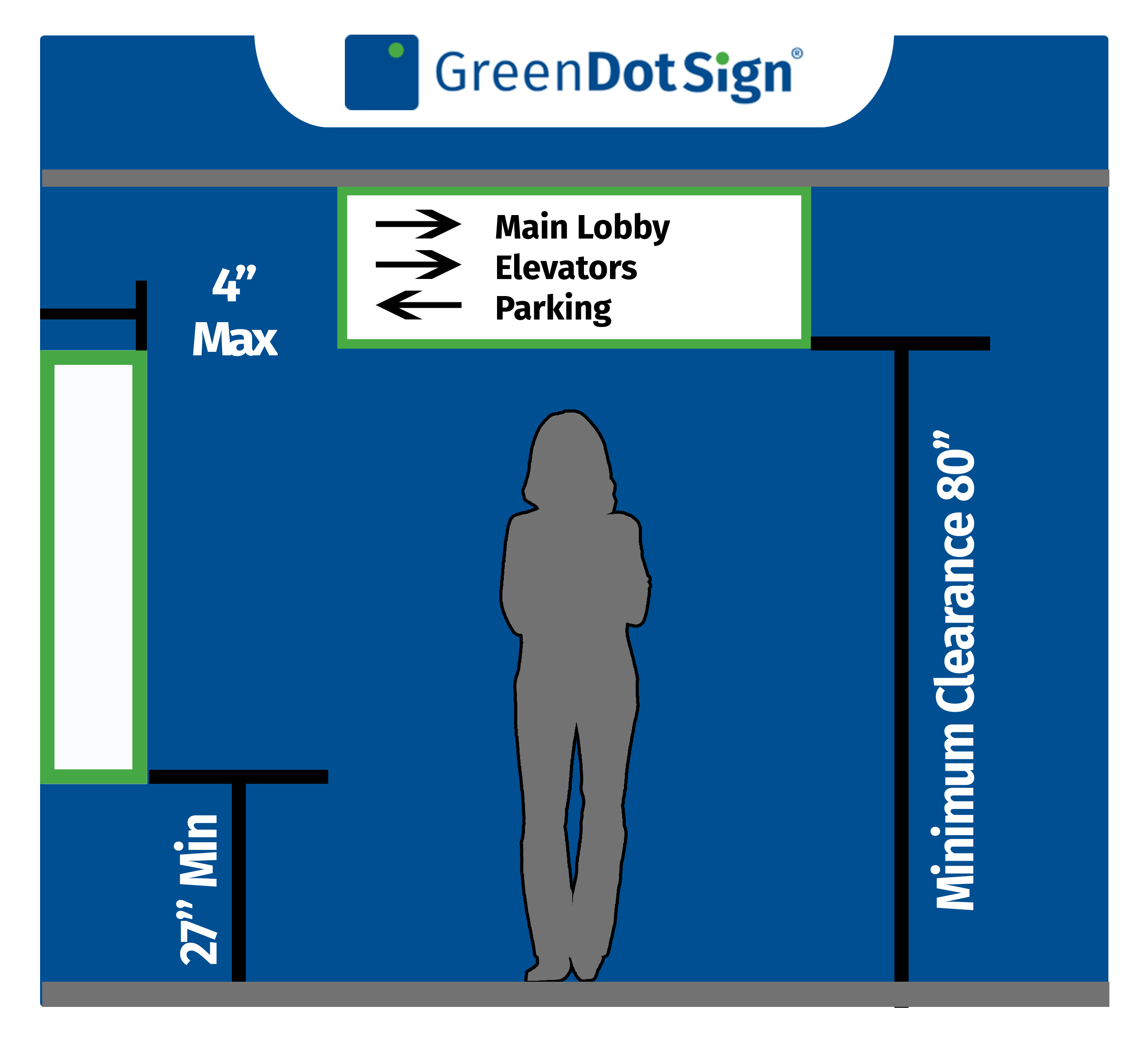Direction Sign Mounting ADA Requirements