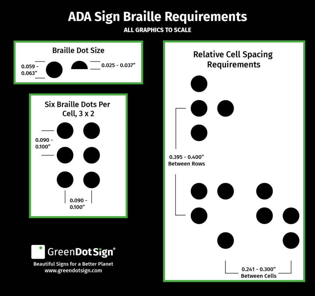 Diagram of ADA Sign Braille Requirements