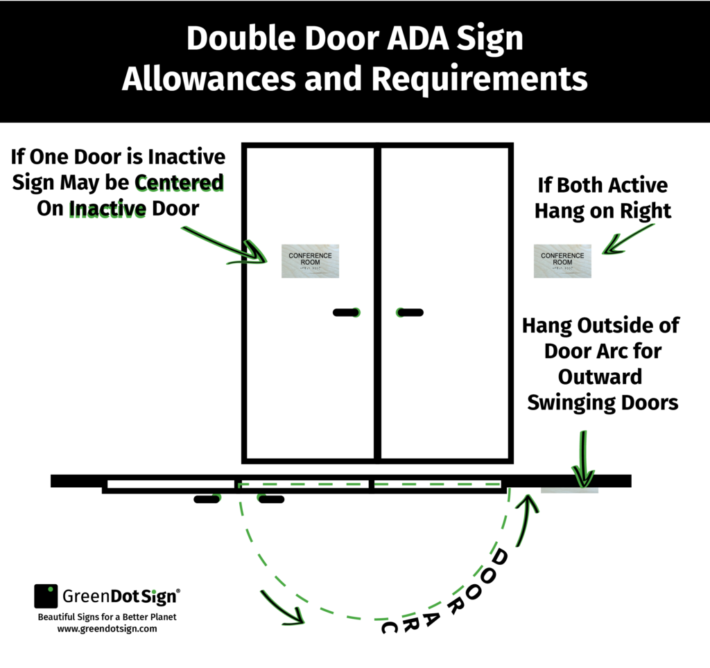 ADA Sign Requirements & Allowancesdiagram showing how ADA signs may be hung for double doors