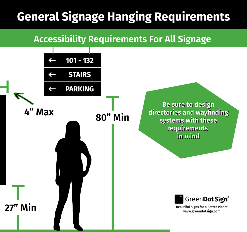 diagram showing ADA sign installation requirements for hanging and wall mount signs.