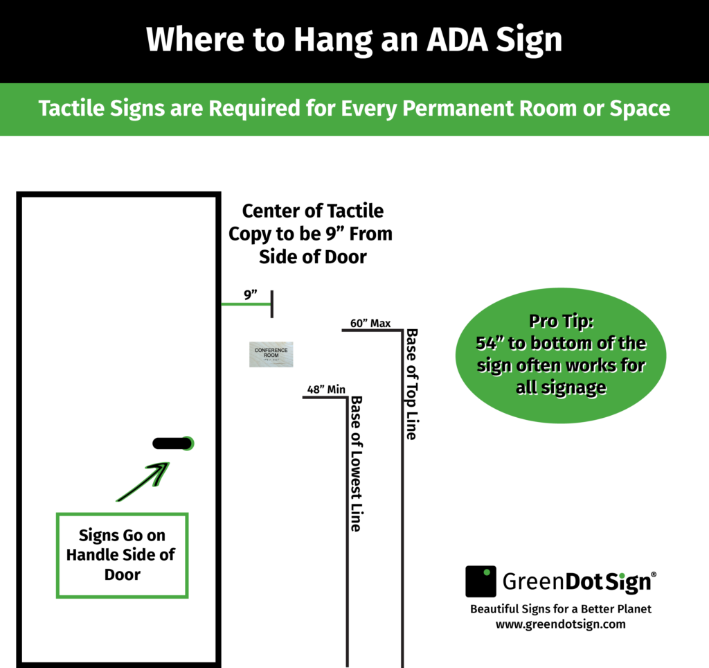 ADA sign height and location diagram