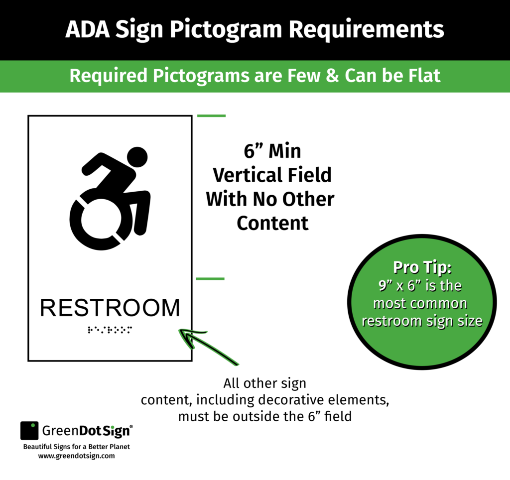diagram showing pictogram requirements for ADA signs