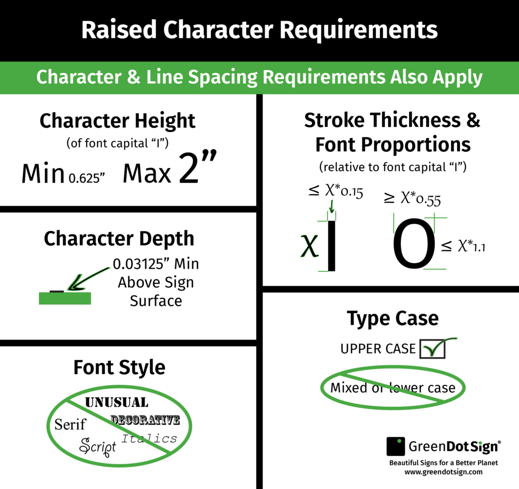 Raised Character ADA Sign Requirements Diagram